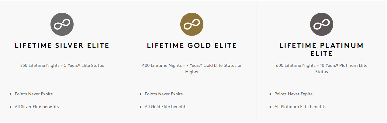 LifeTime Elite Marriott